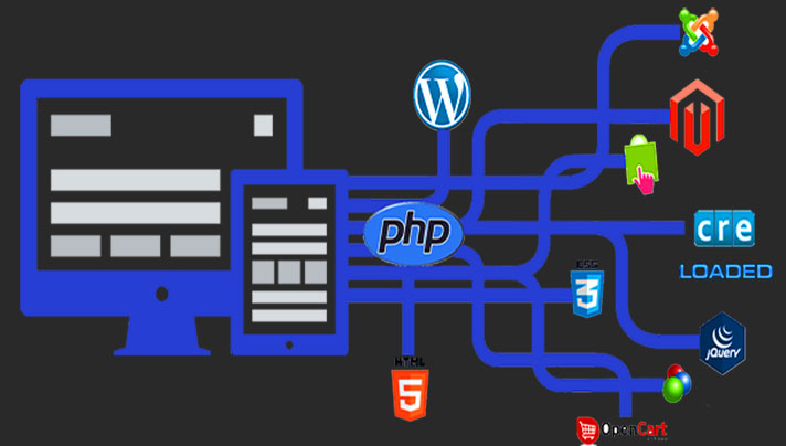 Benefits-of-PHP,-a-robust-and-highly-interactive-programming-language