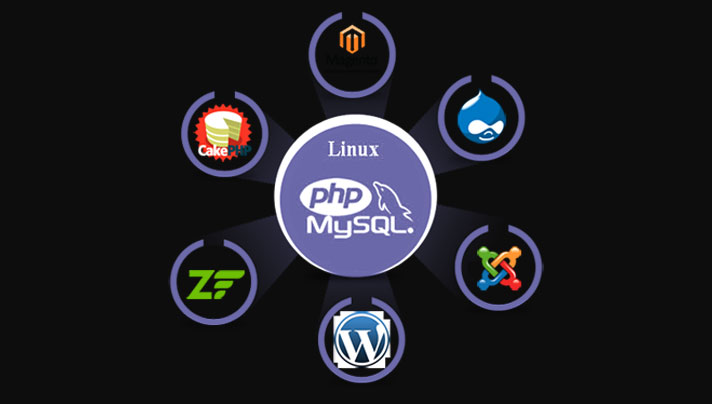 Why-PHP-is-becoming-more-and-more-effective