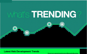 Development Trends