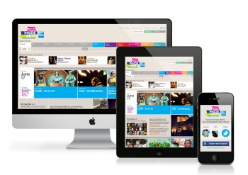 Responsive Websites on Devices