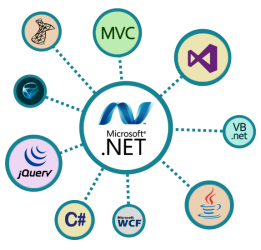 dotnet services image
