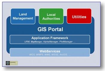 Why developers opt for Portal Framework