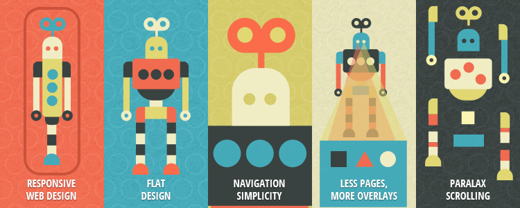 responsive website design graphics