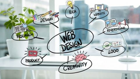 8 Things To Consider Before You Design A Website